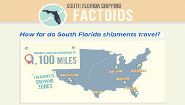 South-Florida-Infographic